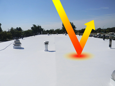 Cool Roof Options